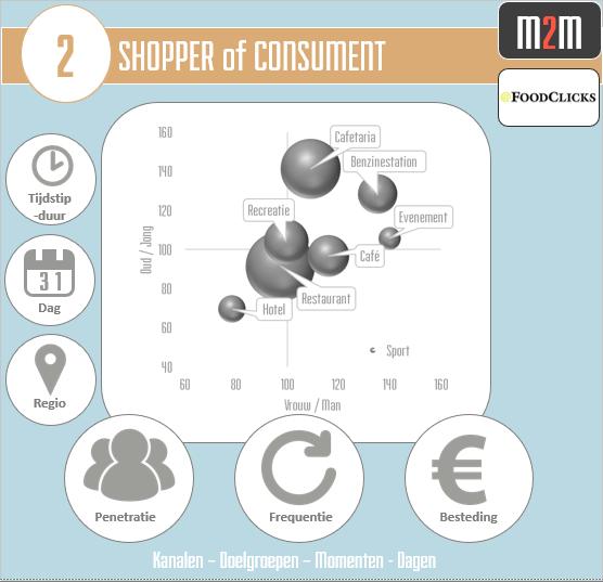 OutofHome Shopper Monitor pagina 2
